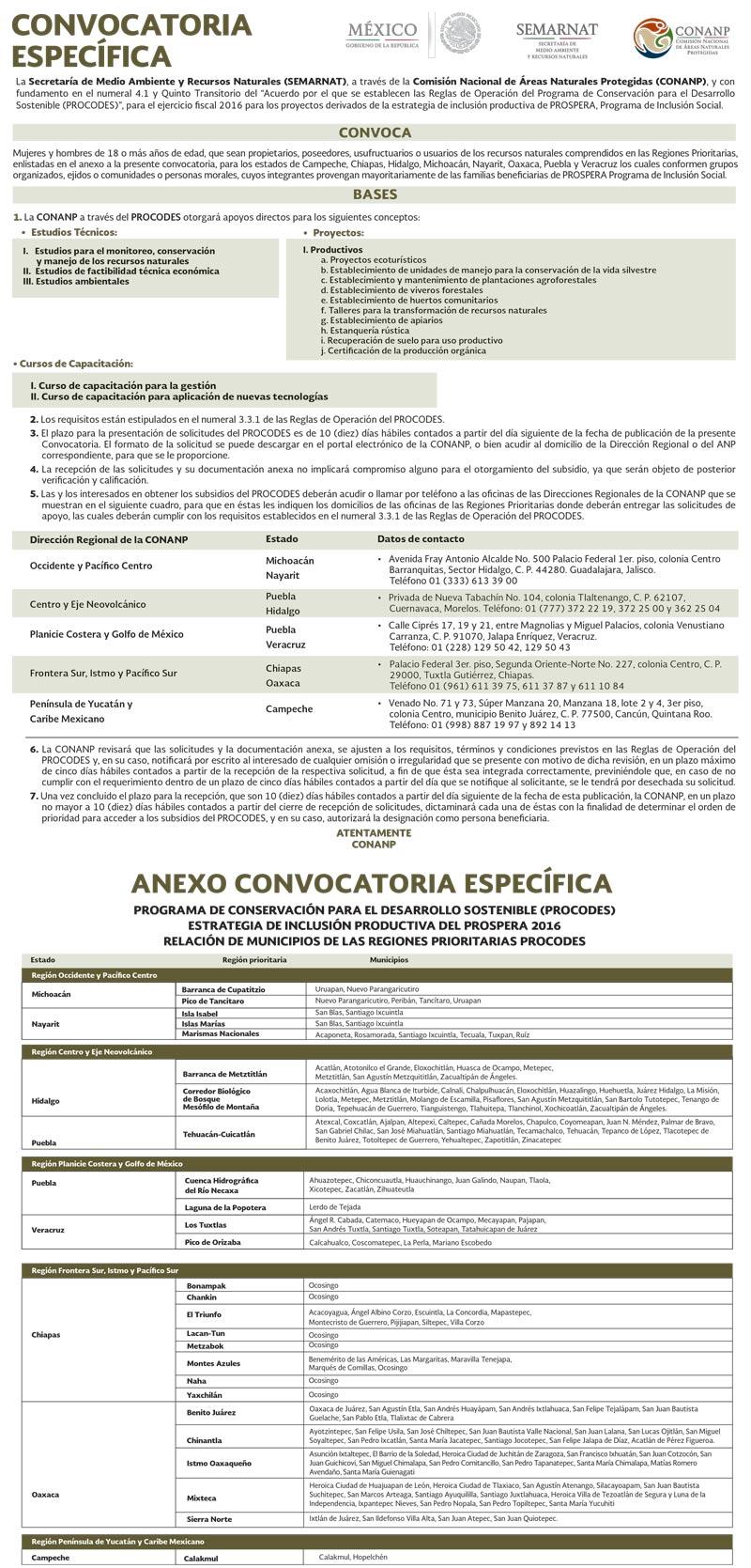 La CONANP a través del PROCODES otorgará apoyos directos
