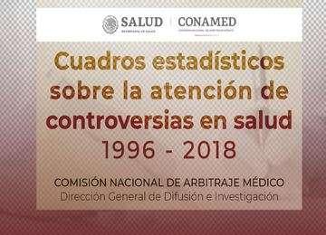 Leyenda de cuadros estadísticos sobre la atención de controversias en salud 1996 - 2018