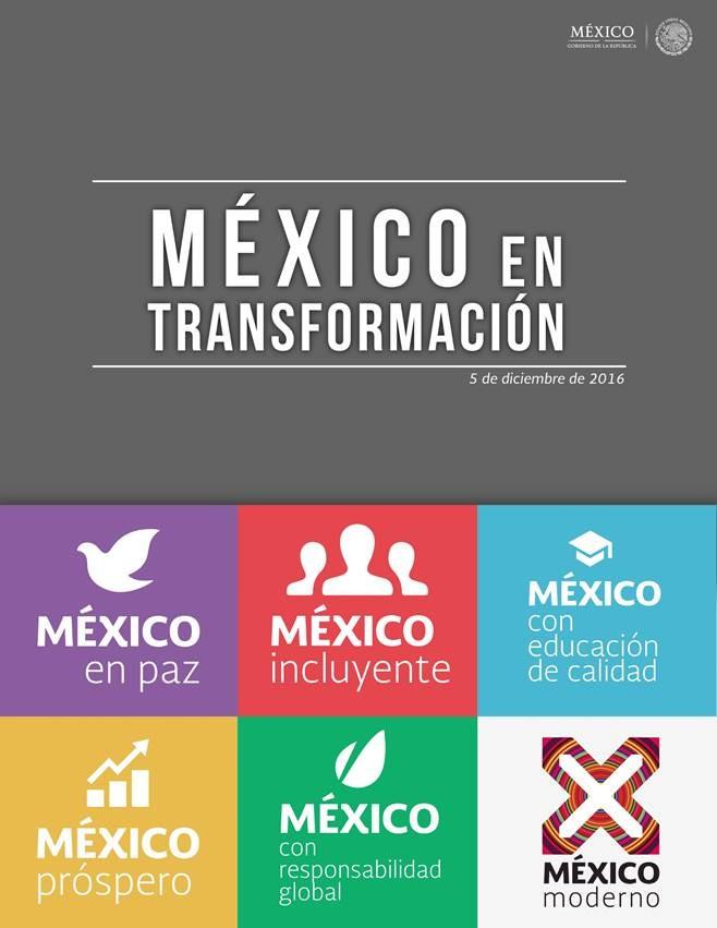 México en Transformación