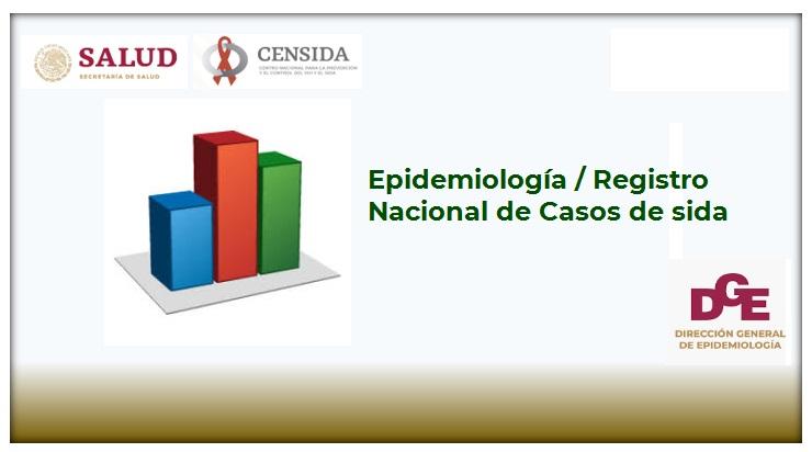 Registro Nacional de Casos de sida