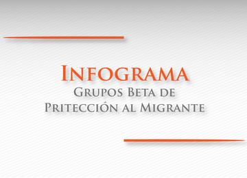 Infograma Grupos BETA