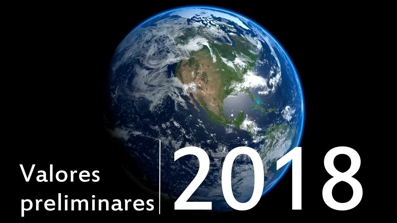 Valores preliminares, zonas de disponibilidad 2018.