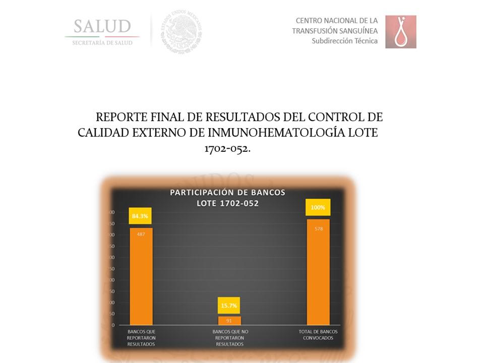 Reporte final de resultados del Control de Calidad Externo de Inmunohematología LOTE 1702-052.