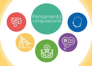 """""""Servicio para el desarrollo y ejemplificación de un marco de referencia del pensamiento computacional en educación básica"""""""