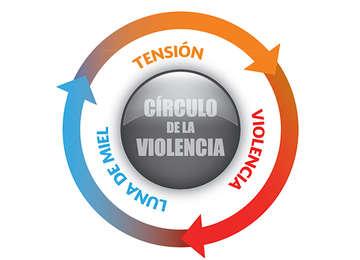 imagen del logotipo del circulo de la violencia