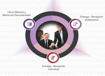 Informe Consolidado entrega-recepción APF 2012-2018 SNICS