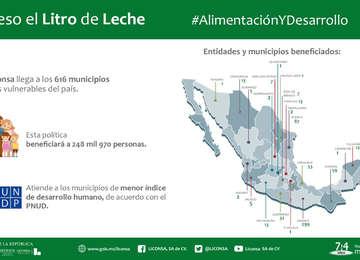"""El programa """"A Peso el Litro"""" está Presente en 21 estados de la República Mexicana"""