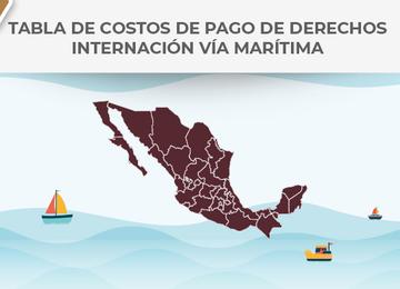 Cuotas de Internación vía marítima