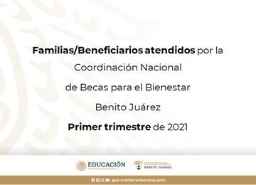 Familias/Beneficiarios atendidos por la Coordinación Nacional de Becas para el Bienestar Benito Juárez. Primer trimestre de 2021