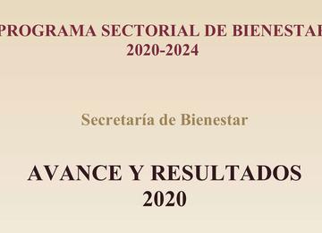 Avance y Resultados 2020 del Programa Sectorial de Bienestar 2020-2024