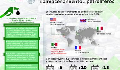 Resultado de imagen para petroliferos transportacion infografia mexico