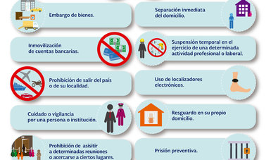 Post infografia medidas cautelares