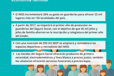 Prestaciones Sociales para el blindaje de la Economía Familiar.