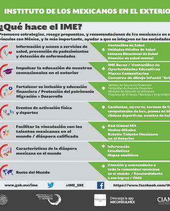 Instituto De Los Mexicanos En El Exterior Gobierno