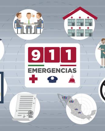 Avances de las 8 Acciones para consolidar el 9-1-1 coordinadas por el Secretariado Ejecutivo del Sistema Nacional de Seguridad Pública.