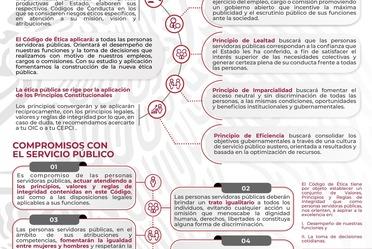 CODIGO DE ETICA DE LAS PERSONAS SERVIDORAS PUBLICAS