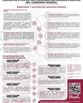 CODIGO DE ETICA DE LAS PERSONAS SERVIDORAS PUBLICAS SFP