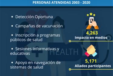 VDS Ventanillas de Salud