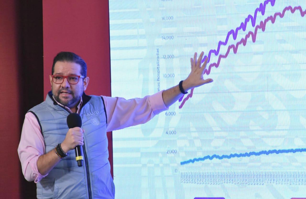 Dr. Ricardo Cortes.