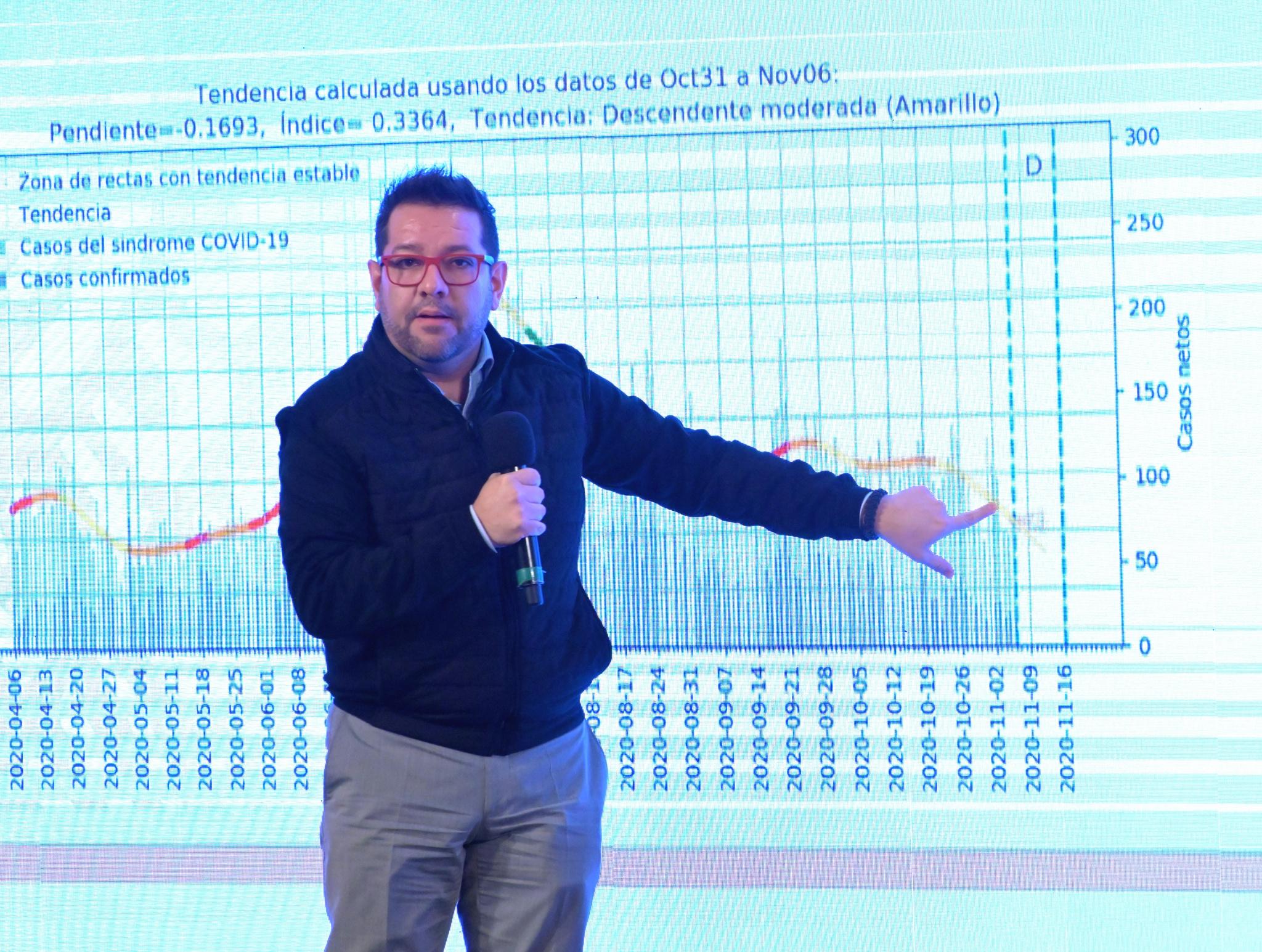 Dr. Ricardo Cortes Alcala, Director de Promoción de la Salud.