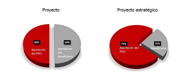 ppci proyecto graficajpg