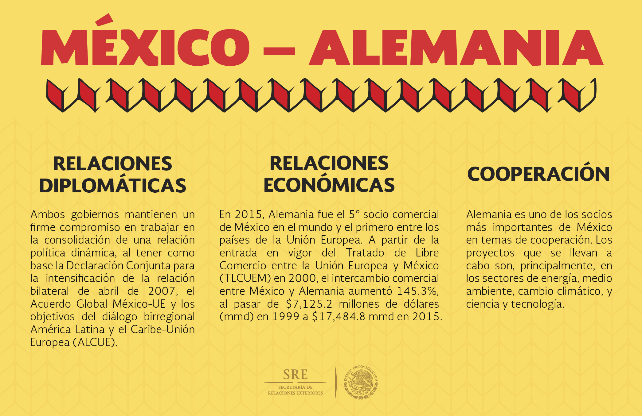 Infograf a Mexico Alemaniajpg