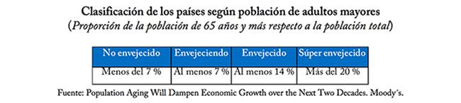 Img blog Envejecimiento 6jpg