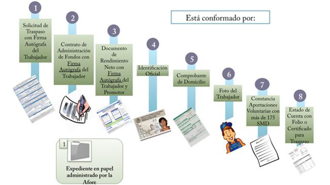 Img Blog LosBenefExpElec 1jpg