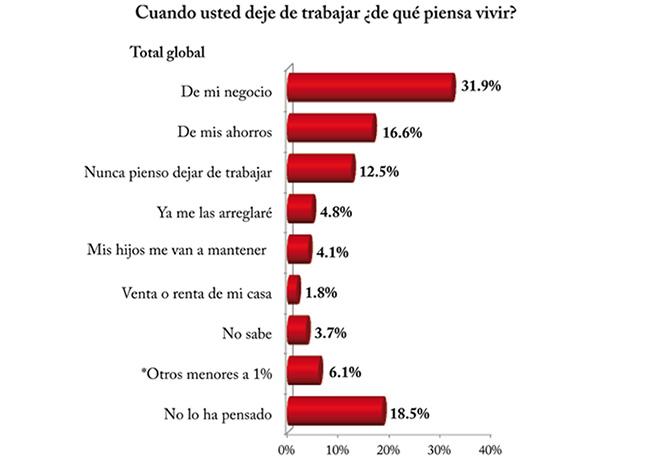 Img blog PrimeraEncuesta 9jpg