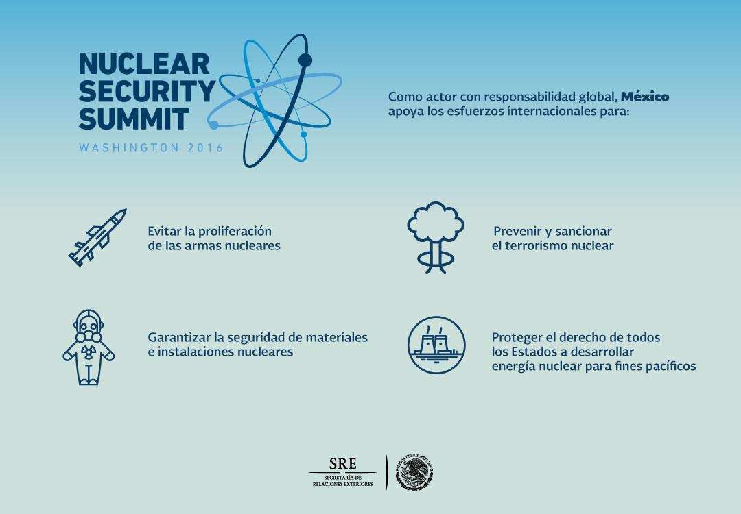 infografias CumbreNuclearjpg