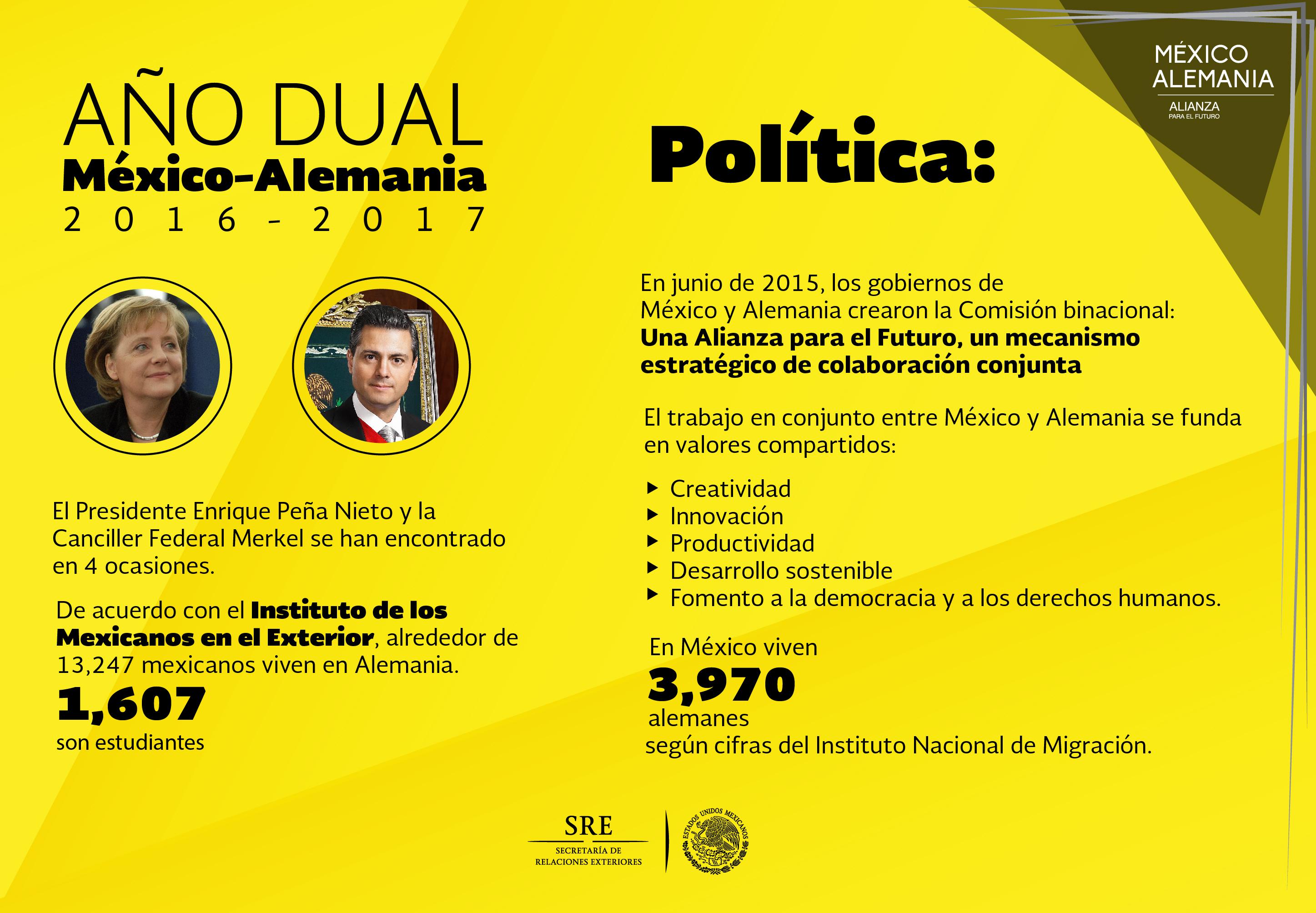POLITICA INFOGRAFIA.jpg