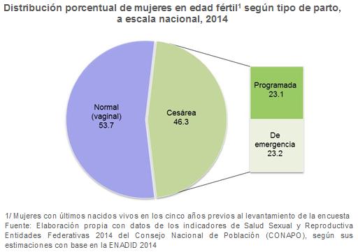 67e7661cd  cms uploads image file 153591 Mujeres en edad fertil.png