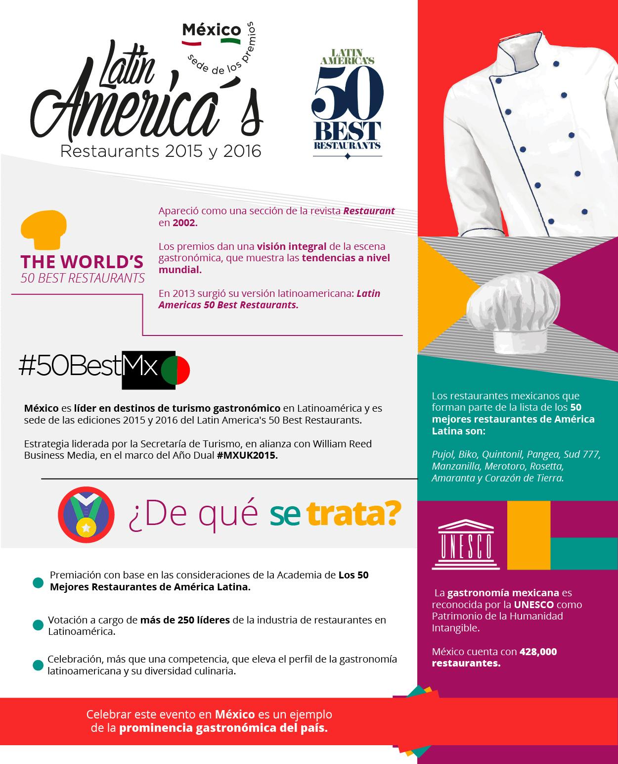 bestmx gastronomia mexicana londresjpg