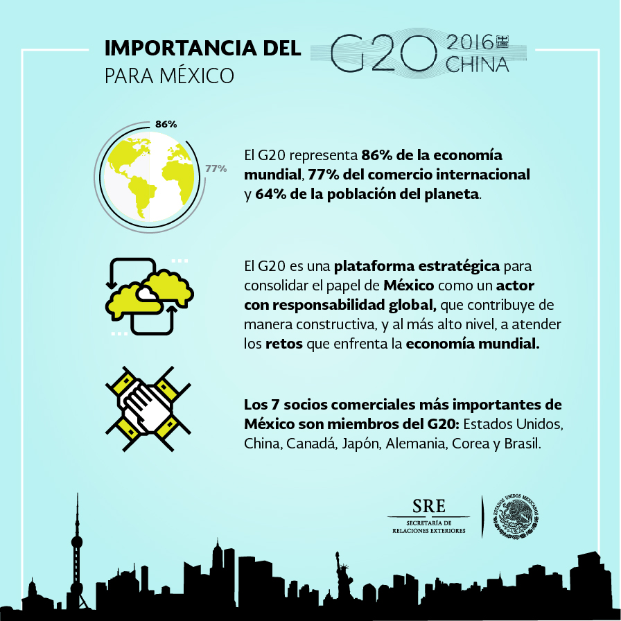 /cms/uploads/image/file/192209/Infograf_a_G20_China_importancia.jpg