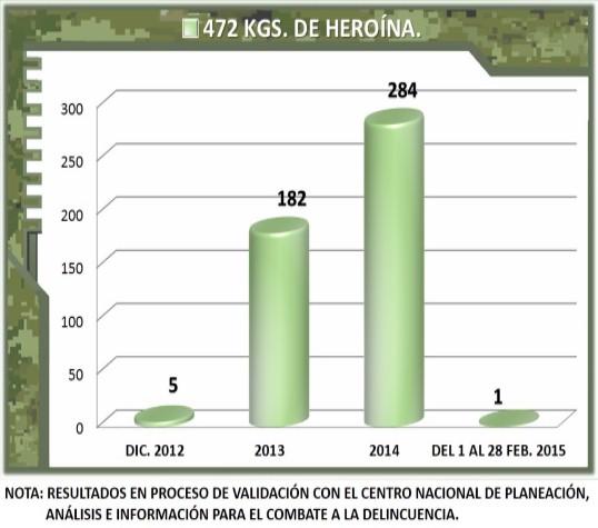 kgs heroinajpg