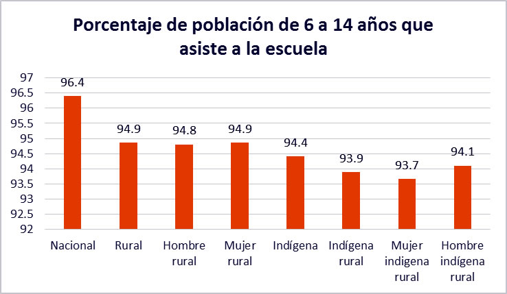 /cms/uploads/image/file/214087/indicadores-mujeres-04.jpg