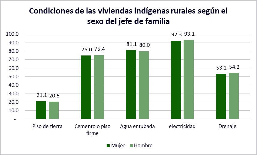 /cms/uploads/image/file/214088/indicadores-mujeres-03.jpg
