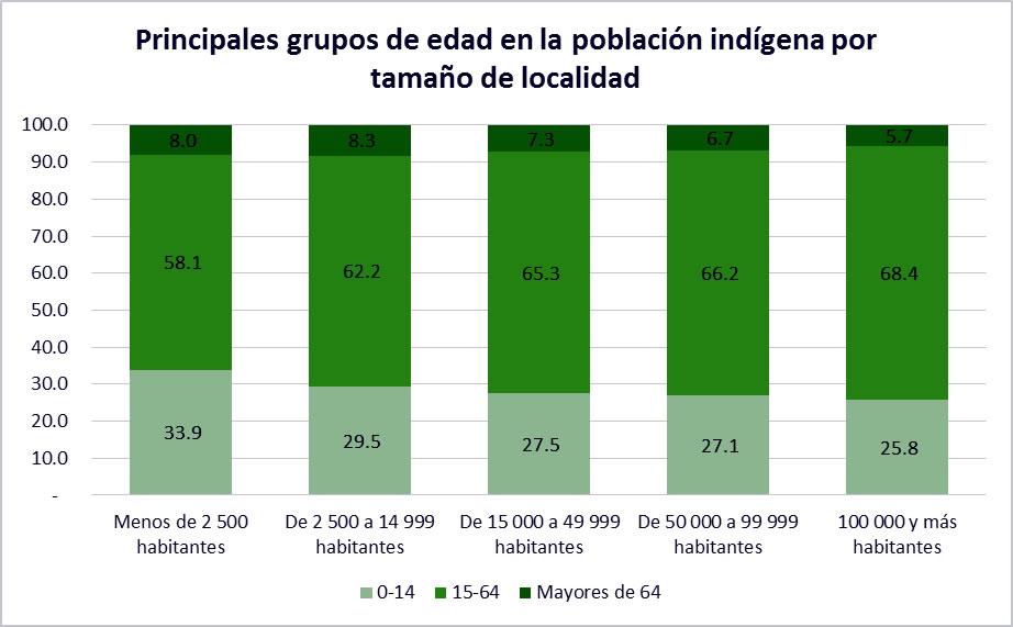/cms/uploads/image/file/214090/indicadores-mujeres-01.jpg