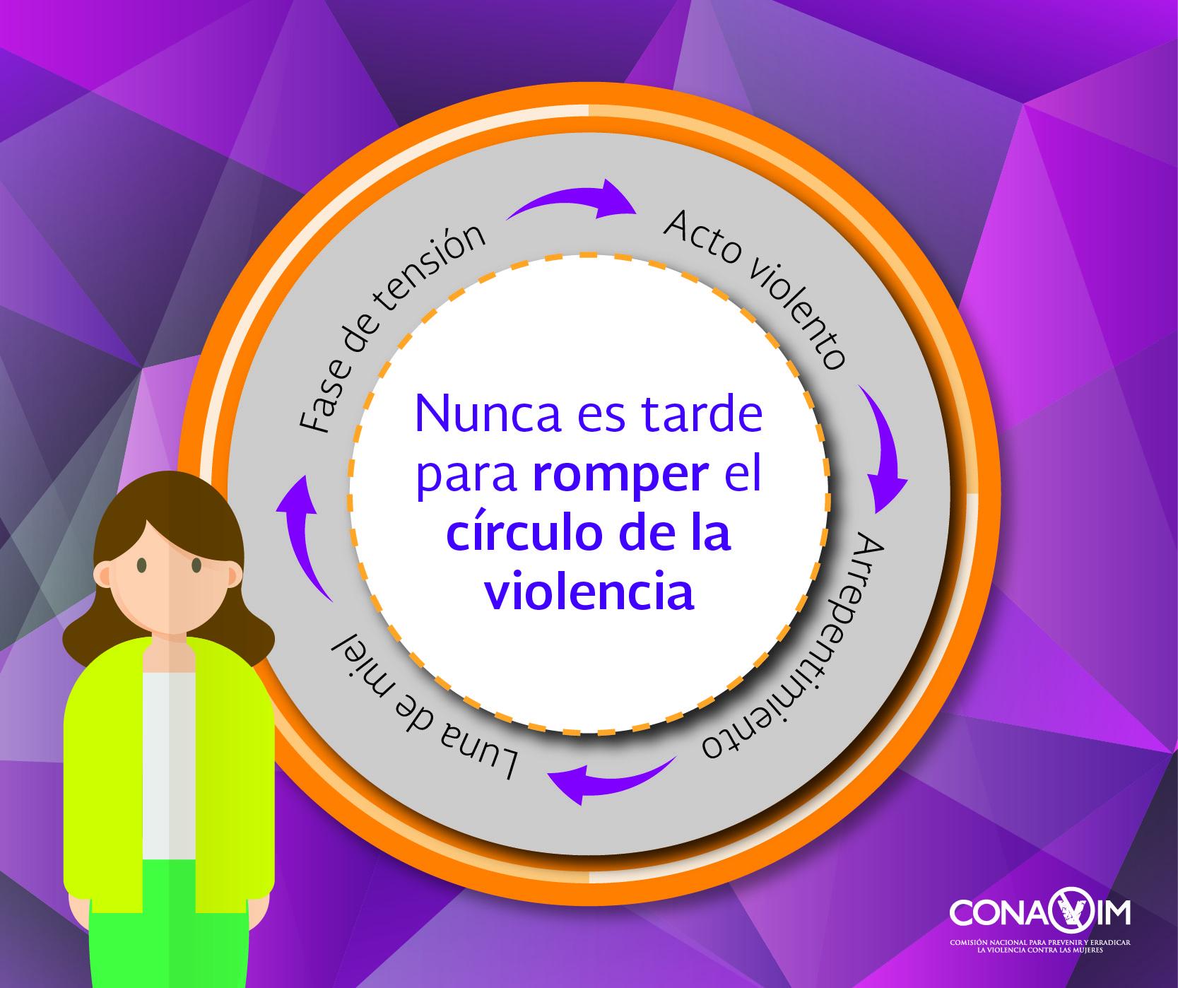/cms/uploads/image/file/215048/Circulo_de_la_violencia-02.jpg