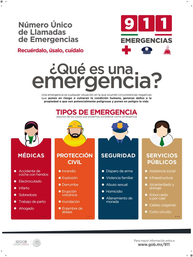 Resultado de imagen para emergencia