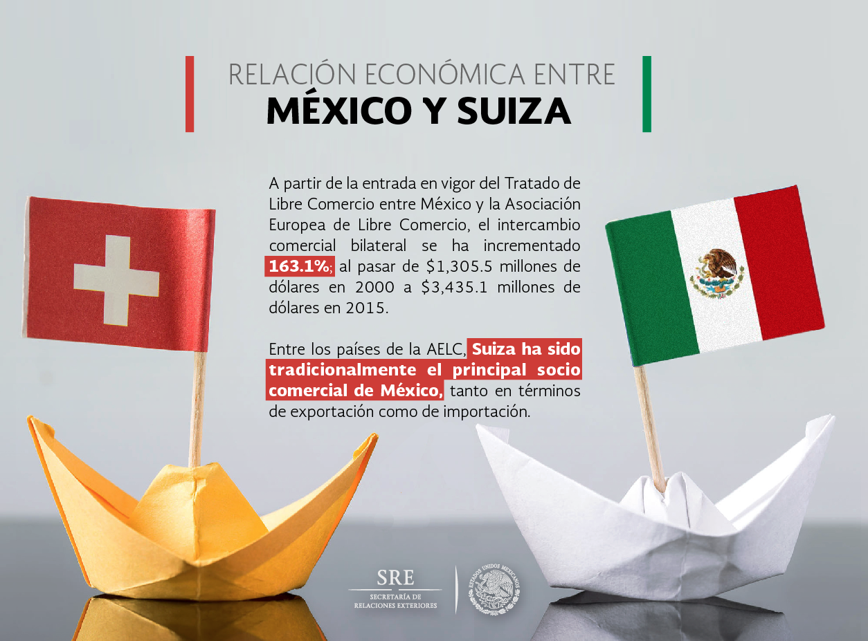 /cms/uploads/image/file/221141/Infograf_a_M_xico_Suiza.png