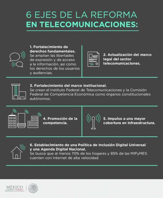 telecompartibles CAMBIOS2 03 530x642.png