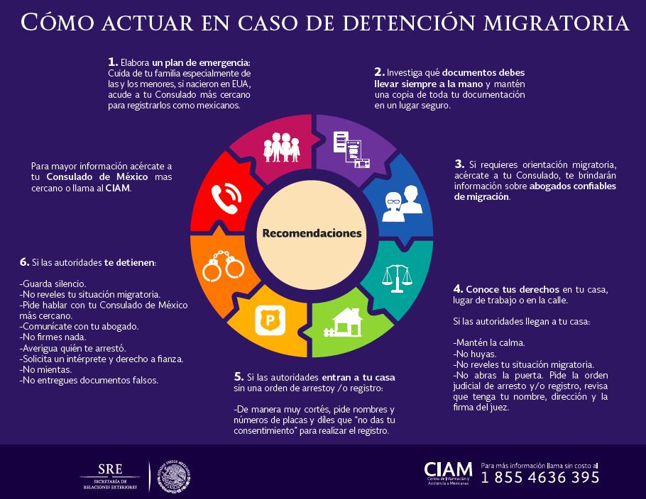 /cms/uploads/image/file/230526/C_mo_actuar_en_caso_de_detenci_n_migratoria.png