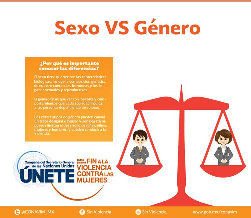 Sexo vs género: ¿Por qué es importante conocer las diferencias ...