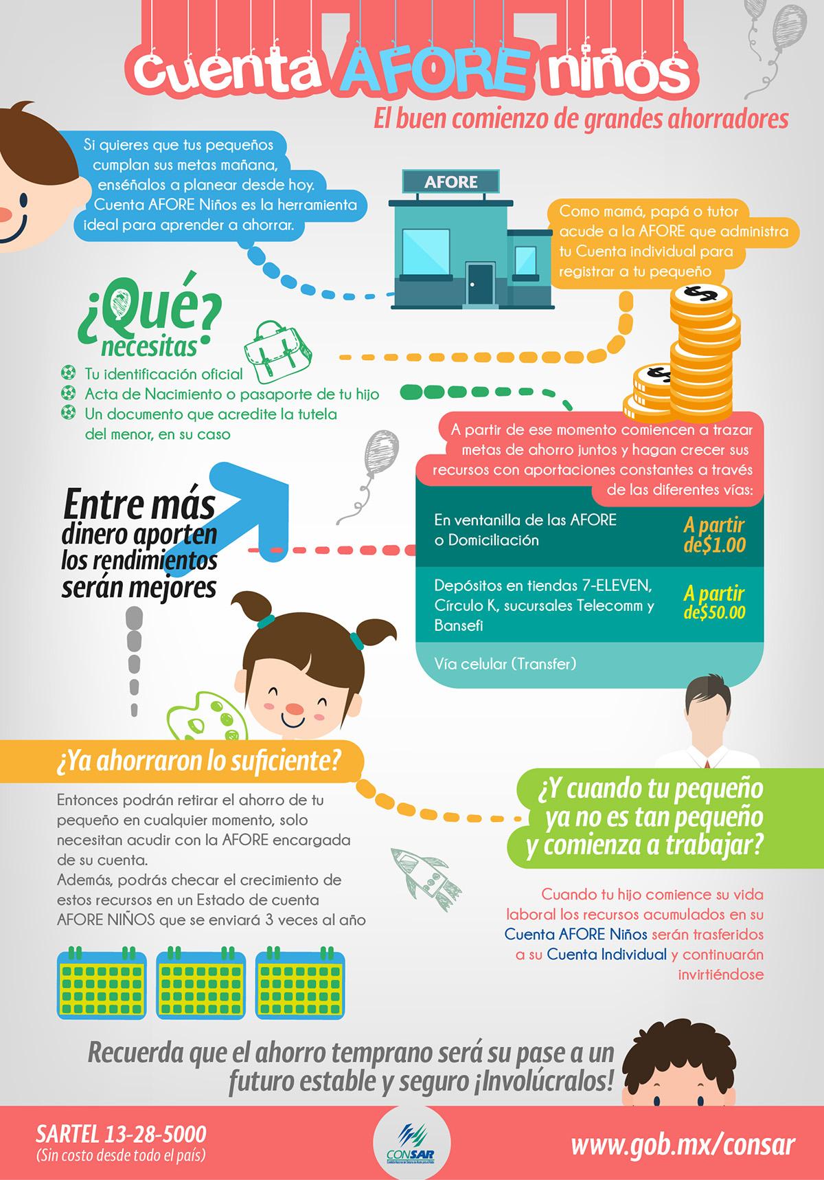 /cms/uploads/image/file/234538/Infograf_a_Cuenta_AFORE__ni_os.jpg