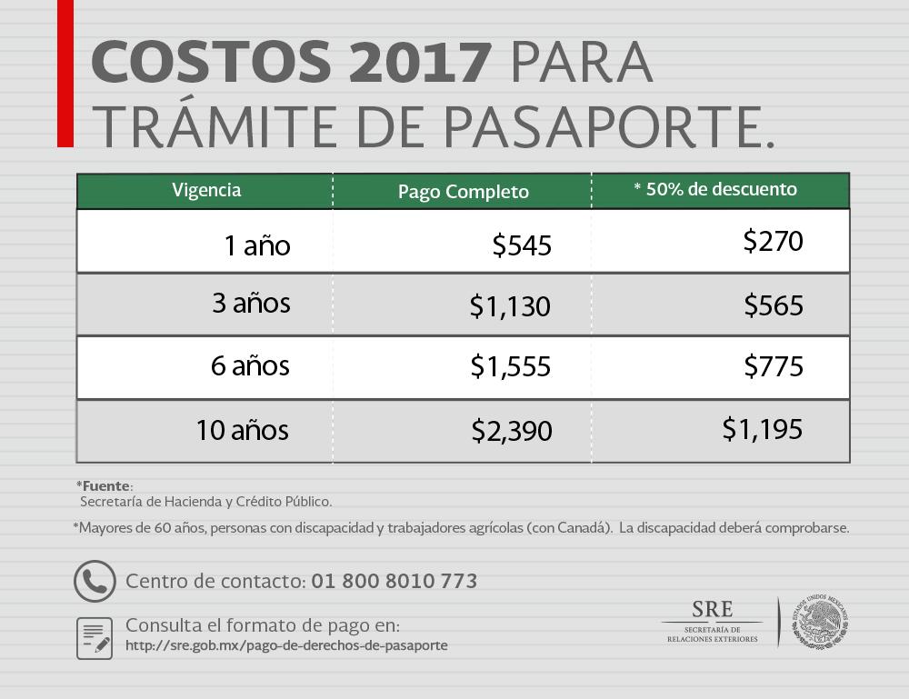 Conoce Los Costos 2017 Del Pasaporte Secretar A De Relaciones Exteriores Gobierno