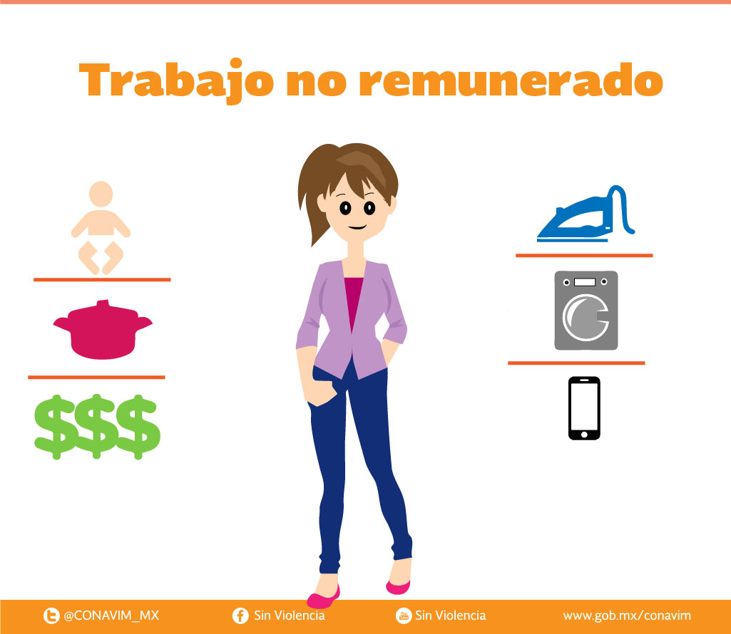 /cms/uploads/image/file/240256/trabajo_no_remuderado-01.jpg