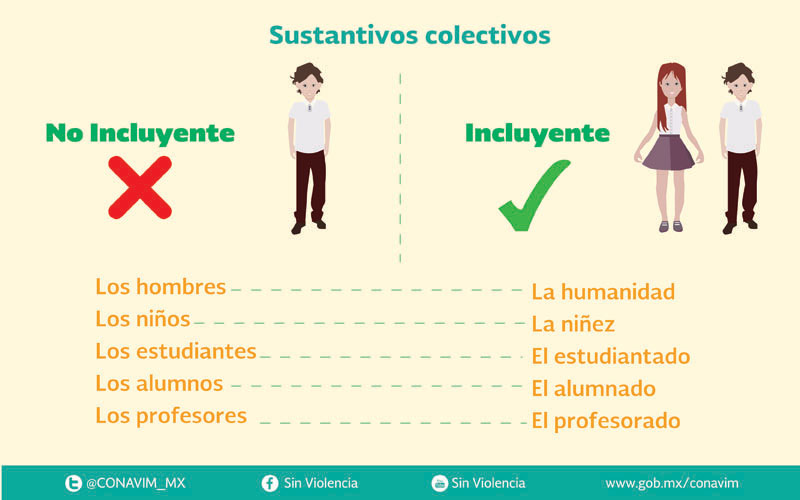 /cms/uploads/image/file/242362/sustantivos-colectivos--01.jpg