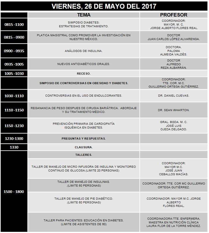 Congreso Internacional de Obesidad y Diabetes: Programa
