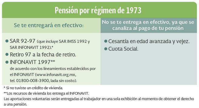 ley del seguro social 1973 pdf gratis